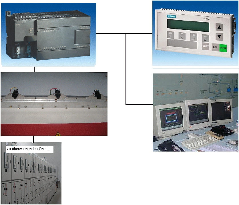 Infrared Guarded Switchgear